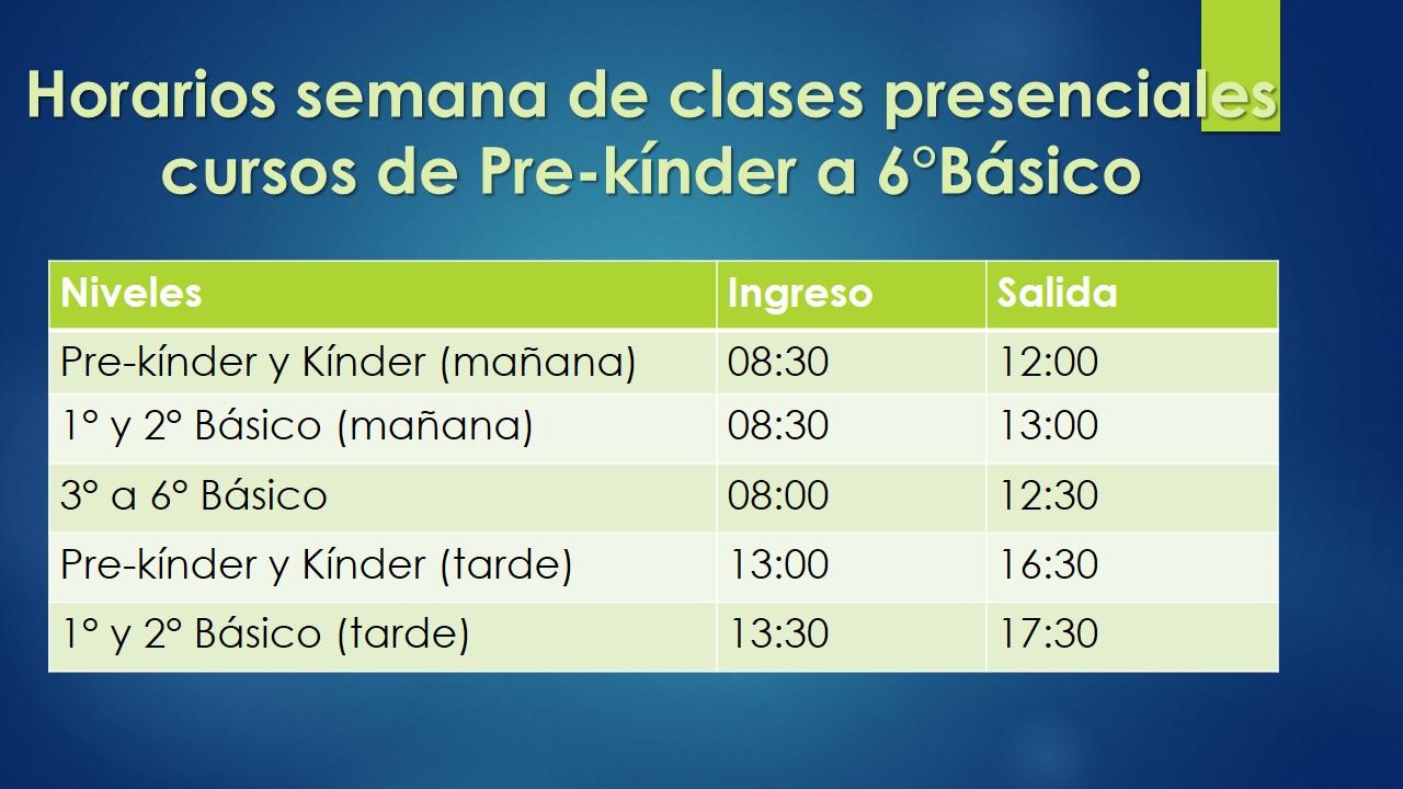Horarios semana de clases presenciales cursos de Pre-kínder